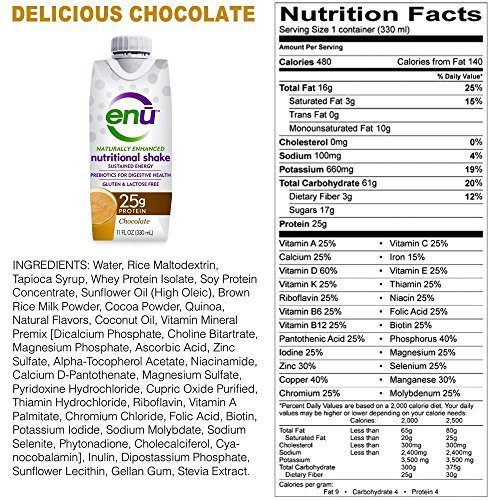 What are some of the most effective ready-to-drink protein shakes? ENU-Nutritional-Shakes-Chocolate-480-Calories-25g-Protein-4-pack-0-0